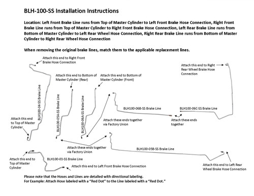 BLH-100-SS Installation Instructions