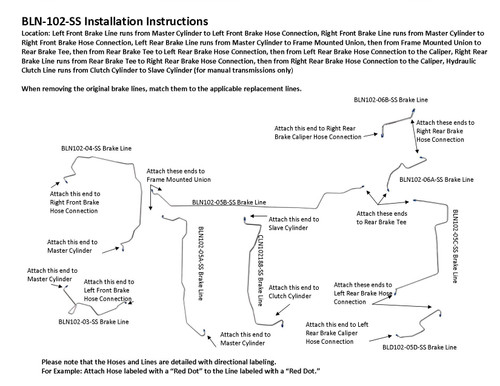 BLN-102-SS Installation Instructions