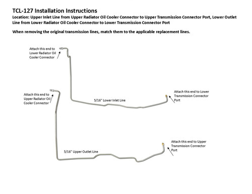 TCL-127 Installation Instructions