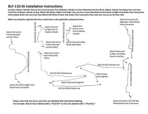 BLF-110-SS Installation Instructions