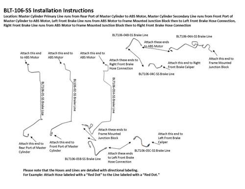 BLT-106-SS Installation Instructions