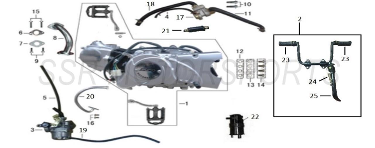 lazer 5 SSR pegs