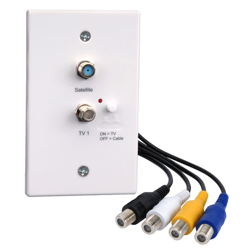 Magnadyne WS-W | Antenna Distribution Wall Plate (White) - Front View