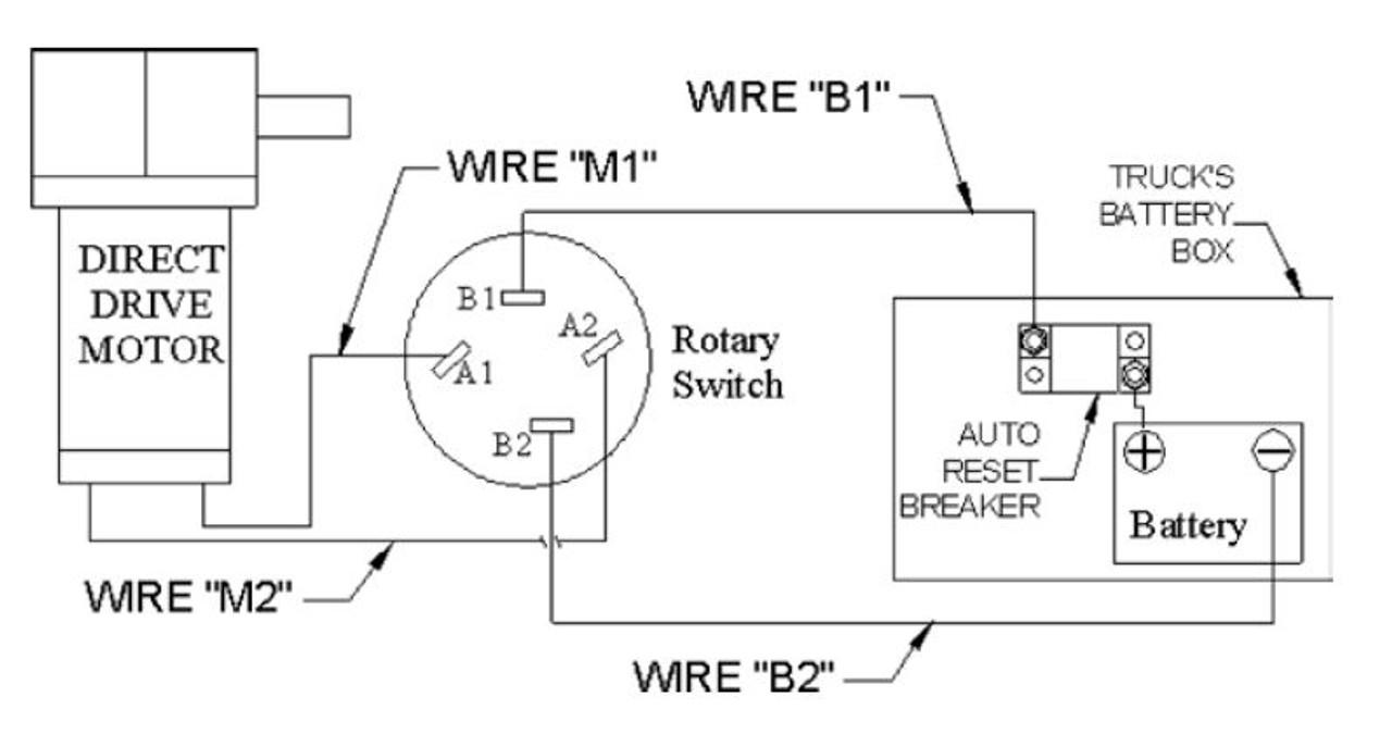Rotary Switch Kit Assembly - e-tarps.comE-Tarps.com
