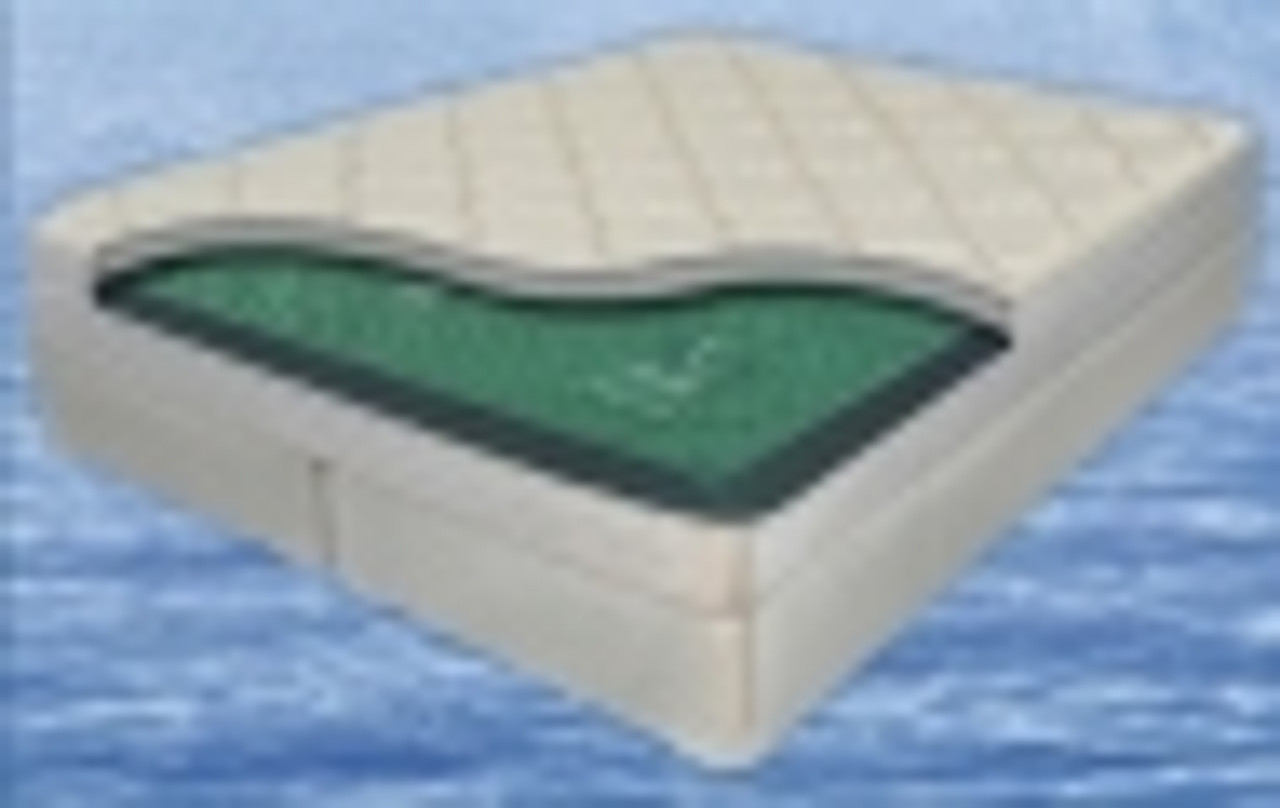 Waterbed Covers