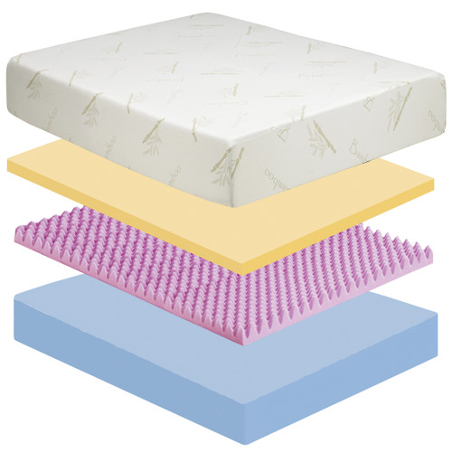 Slumber Saver Series 12 Memory Foam Mattress|memory foam, mattress, bamboo fiber, reflexa foam base, 20 year warranty