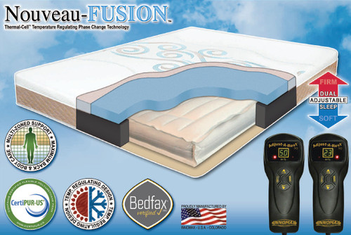 Nouveau Fusion Mattress By Innomax innomax, nouveau fusion, mattresses, air beds, air mattresses, best air mattress, air bed mattress, bed, thermal cell, multi zoned support