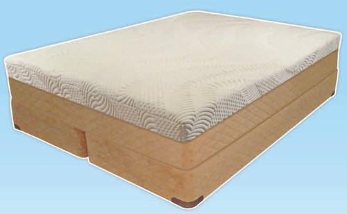 InnoPedic Memory Foam Mattress