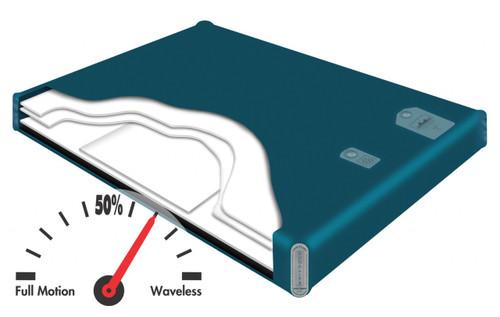SF3 LS Infinity Sanctary Hardside Waterbed Mattress