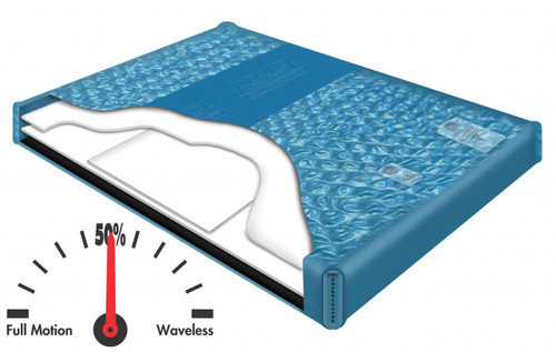 LS 3000 Luxury Support Semi Full Motion Hardside Waterbed Mattress
