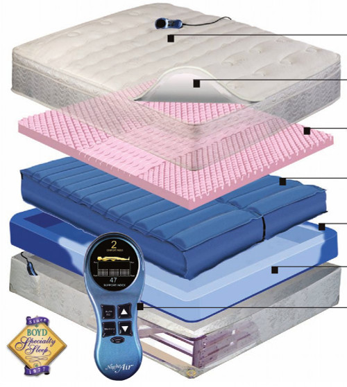 Adjust Air night Air Series 230 Adjustable Airbed | Air Chamber Air Mattress