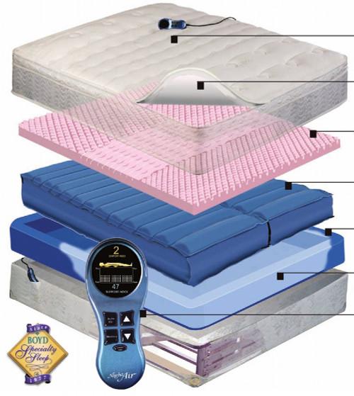 Adjust Air night Air Series 230 Adjustable Airbed | Air Chamber Air Mattress