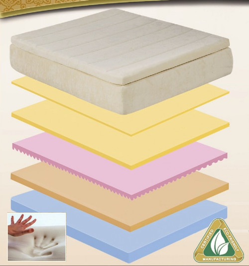 Thrifty Saver 12-inch memory foam mattress