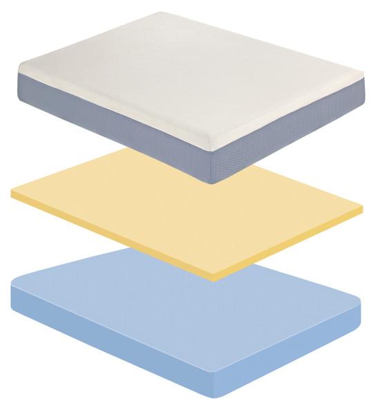 Slumber Saver Series 8 Memory Foam Mattress responda flex, memory foam mattress, mattresses, removable, washable, reflexa foam base