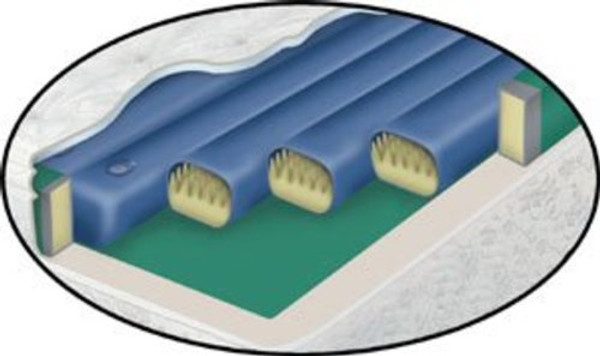 Waterbed Tubes- Waveless Softside fluid bed replacement tube