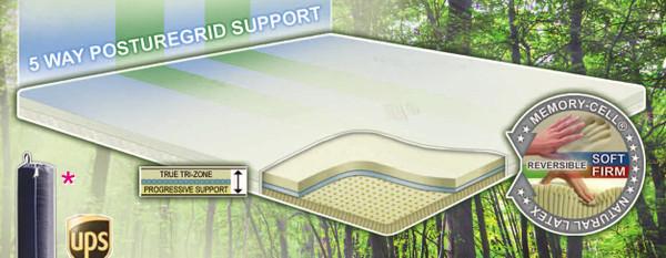 Innomax Hybrid Memory Foam and Latex Dual option mattress topper