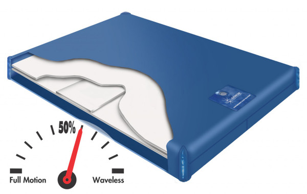 500 ST Semi Full Motion Hardside Waterbed Mattress