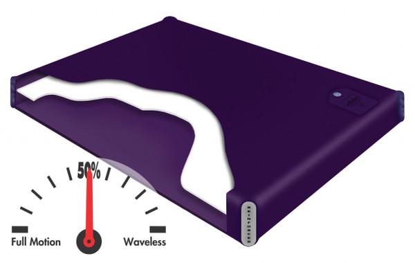 SF1 Interlude Sanctary Hardside Waterbed Mattress