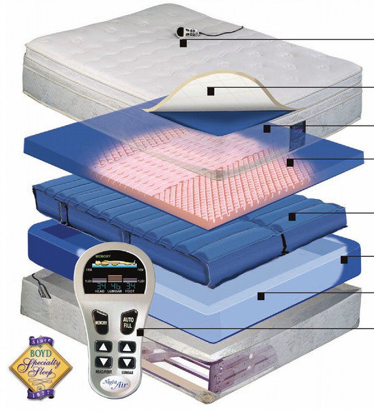 Adjust Air night Air Series 6600 Adjustable Airbed | Air Chamber Air Mattress