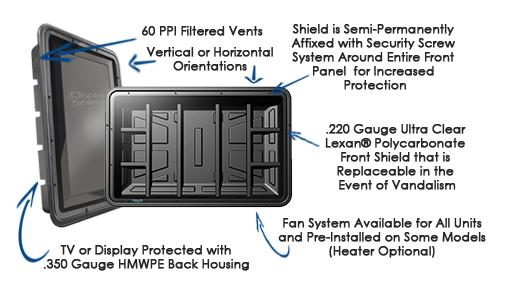 The Display Shield Diagram