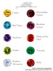 Gemstone Options Chart for 14K Large Skull Ring