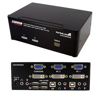 DVI VGA Dual Monitor KVM