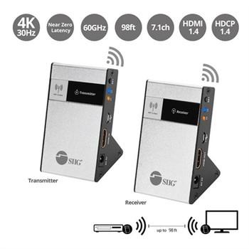 4K HDMI Wireless Extender Kit