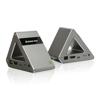 UltraFast 60GHz Wireless 4K Vi