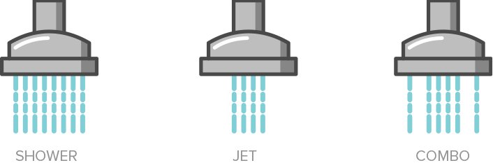 3-spray shower jet and combo settings