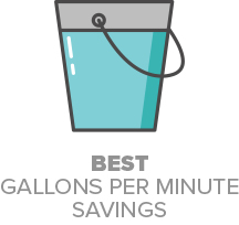 best-gallons-per-minute