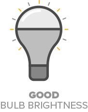 good-bulb-brightness2019.jpg