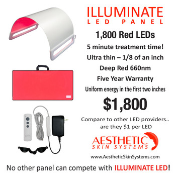 Illuminate Red Light Panel