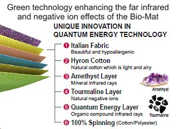 Quantum Energy Comforter