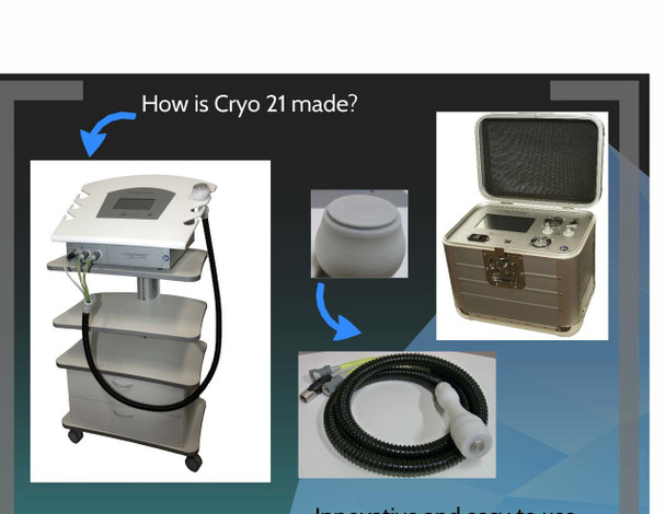 Cryo 21 Body Sculpting - Facials, Lip Volumizing, Pain Relief, Kill Fat Cells
