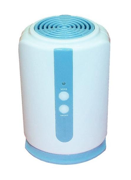 Ionizer Fan
