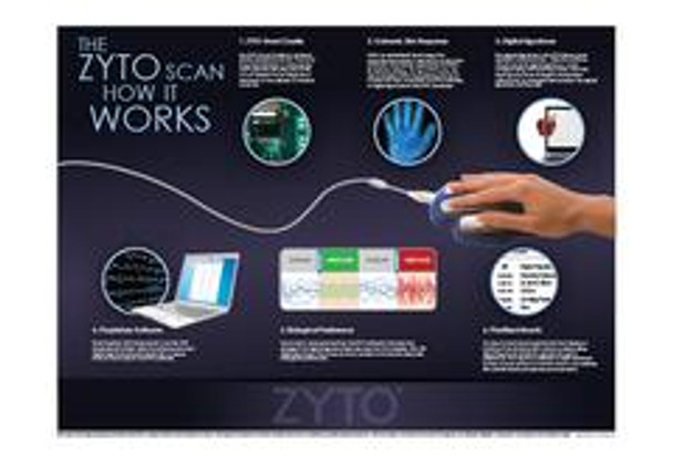 Zyto Compass Nutritional Scanner - Balance