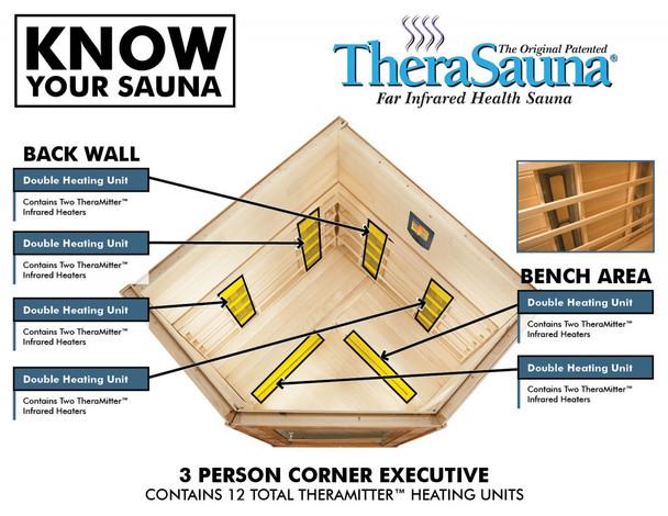 Therasauna Corner Unit