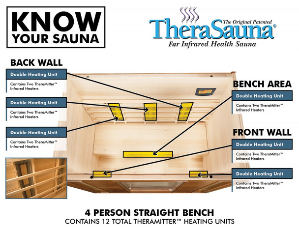 Therasauna Four Person Straight Bench