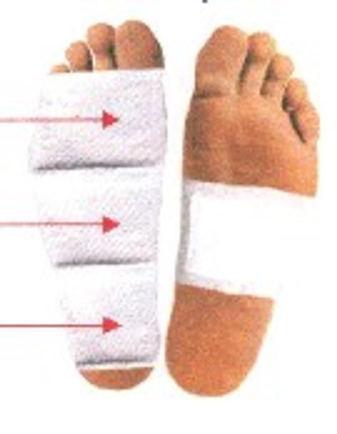 Detox Footpads