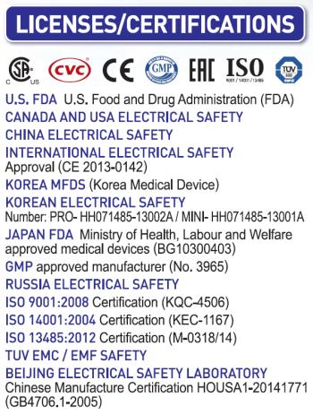 bio-belt-certifications.png