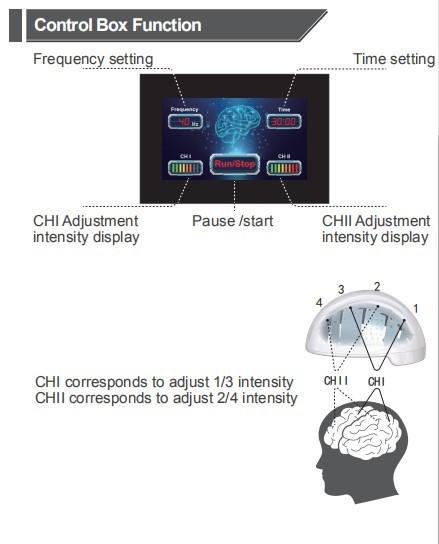 brainhelmetchannels.jpg