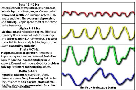 brainwavestates.png