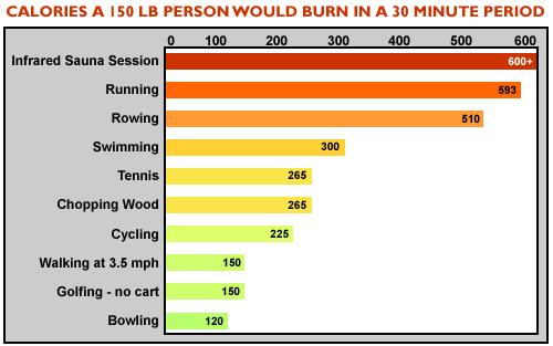 caloriesburn.jpg