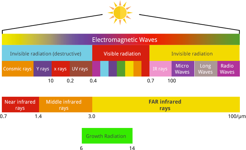 electromatgeticwaves.png