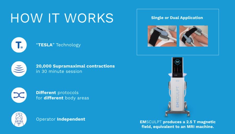 how-it-works-emsculpt.jpg