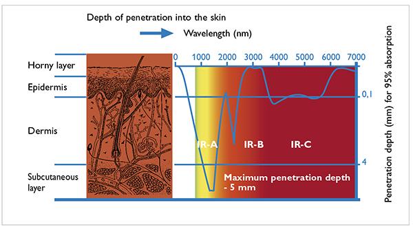 infrared-penetration2.jpg