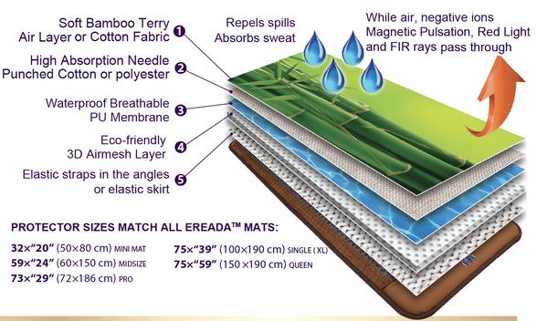 waterproofpadprotector.png