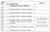 Worktop CNC Routing Files