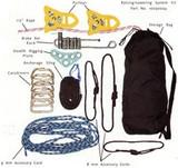 Ascenders, Descenders & Rescue Devices