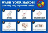 COVID-19 Related Safety Posters